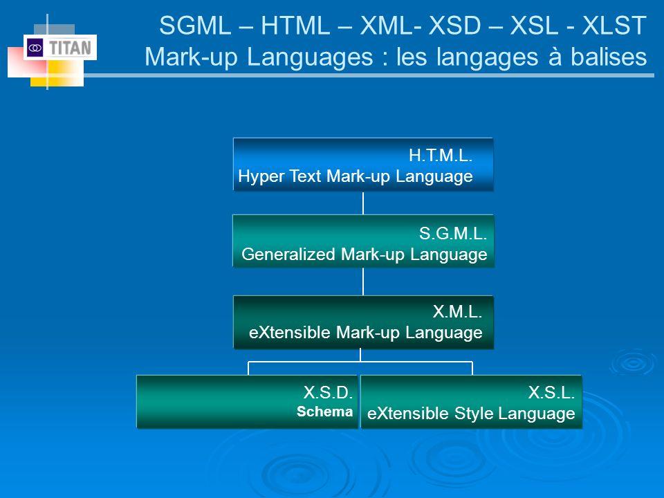 H.T.M.L. Hyper Text Mark-up Language X.M.L. eXtensible Mark-up Language X.S.D. Schema X.S.L. eXtensible Style Language SGML – HTML – XML- XSD – XSL -