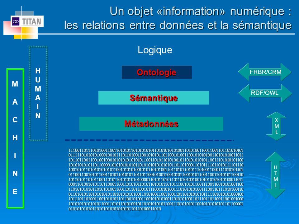 Sémantique Un objet «information» numérique : les relations entre données et la sémantique 11100110111010100110011010101101010101011010101010100110101