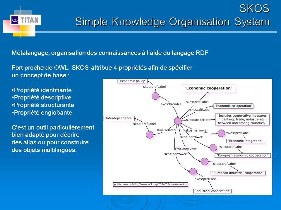 Métalangage, organisation des connaissances à laide du langage RDF Fort proche de OWL, SKOS attribue 4 propriétés afin de spécifier un concept de base