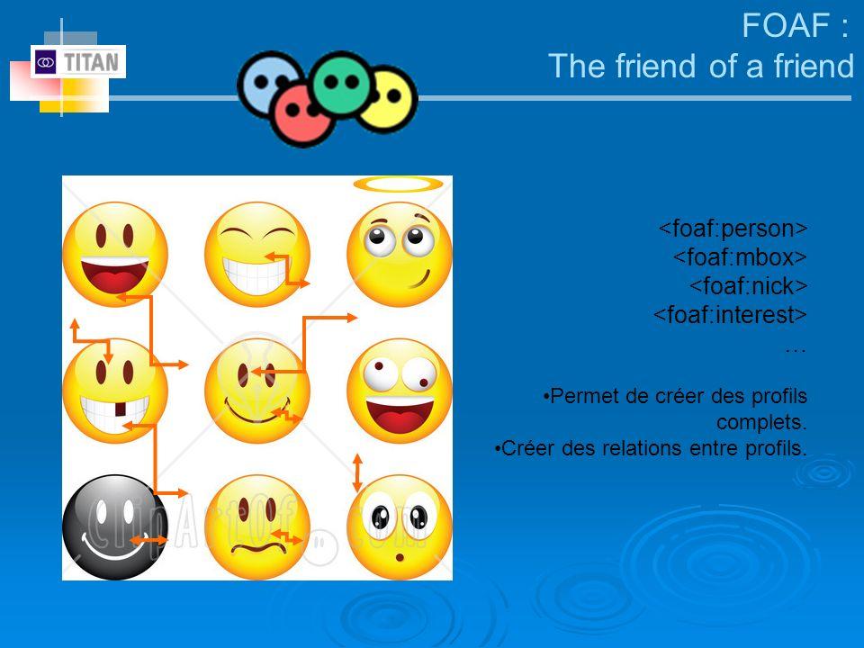 … Permet de créer des profils complets. Créer des relations entre profils. FOAF : The friend of a friend