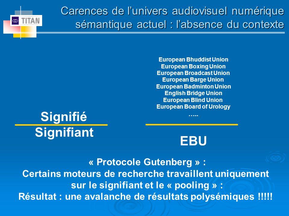 Signifié Signifiant European Bhuddist Union European Boxing Union European Broadcast Union European Barge Union European Badminton Union English Bridg