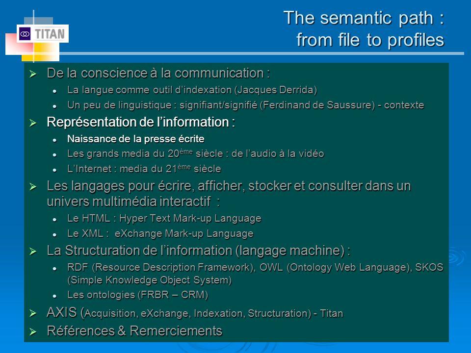 The semantic path : from file to profiles De la conscience à la communication : De la conscience à la communication : La langue comme outil dindexatio