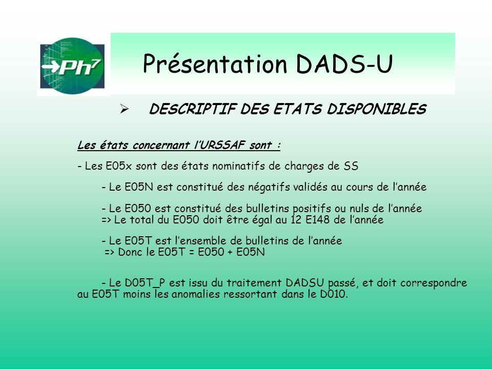 Présentation DADS-U Les états concernant lURSSAF sont : - Les E05x sont des états nominatifs de charges de SS - Le E05N est constitué des négatifs val