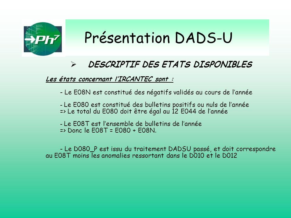 Présentation DADS-U Les états concernant lIRCANTEC sont : - Le E08N est constitué des négatifs validés au cours de lannée - Le E080 est constitué des