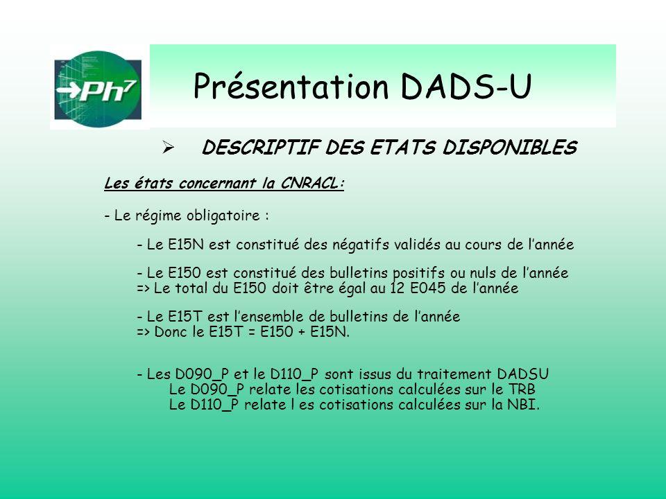 Présentation DADS-U Les états concernant la CNRACL: - Le régime obligatoire : - Le E15N est constitué des négatifs validés au cours de lannée - Le E15