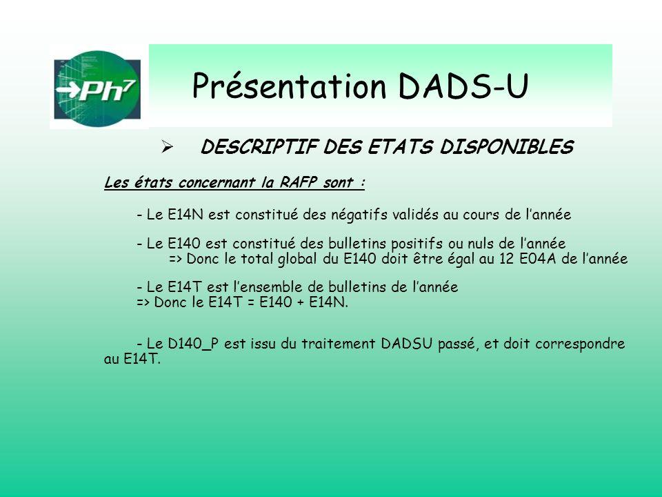 Présentation DADS-U Les états concernant la RAFP sont : - Le E14N est constitué des négatifs validés au cours de lannée - Le E140 est constitué des bu