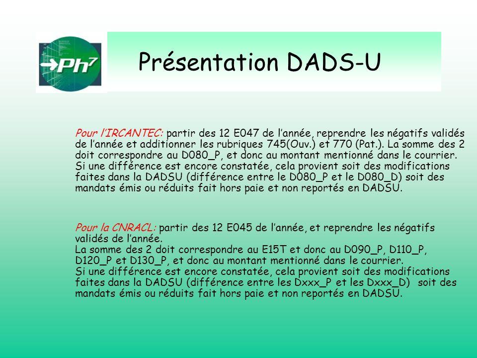 Présentation DADS-U Pour lIRCANTEC: partir des 12 E047 de lannée, reprendre les négatifs validés de lannée et additionner les rubriques 745(Ouv.) et 7