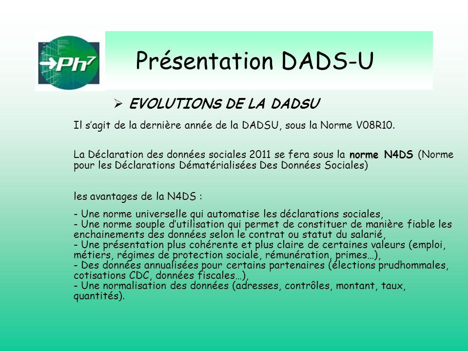 Présentation DADS-U EVOLUTIONS DE LA DADSU Il sagit de la dernière année de la DADSU, sous la Norme V08R10. La Déclaration des données sociales 2011 s