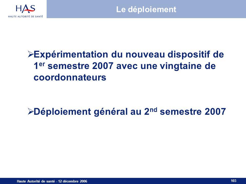 103 Haute Autorité de santé - 12 décembre 2006 Le déploiement Expérimentation du nouveau dispositif de 1 er semestre 2007 avec une vingtaine de coordonnateurs Déploiement général au 2 nd semestre 2007