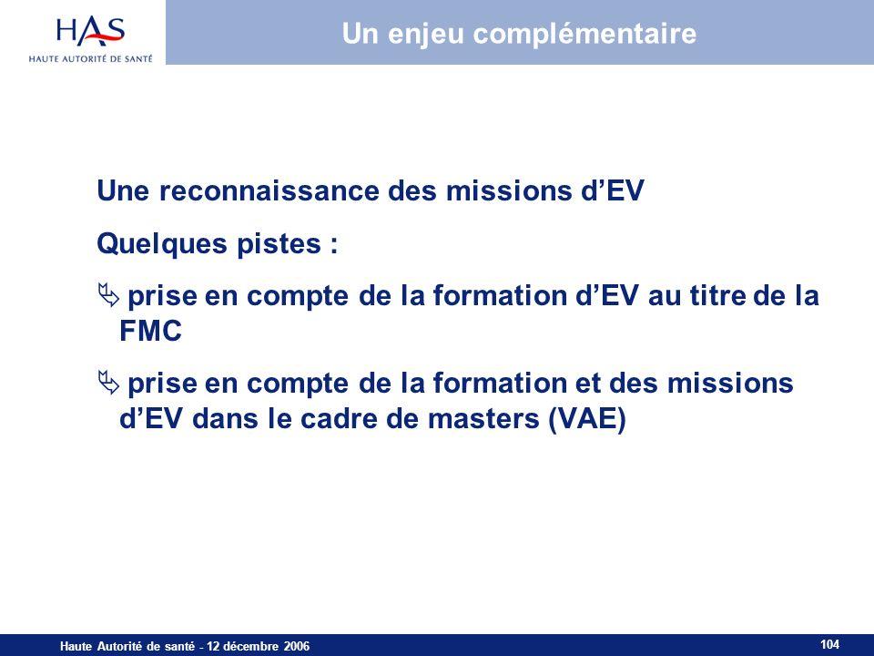 104 Haute Autorité de santé - 12 décembre 2006 Un enjeu complémentaire Une reconnaissance des missions dEV Quelques pistes : prise en compte de la formation dEV au titre de la FMC prise en compte de la formation et des missions dEV dans le cadre de masters (VAE)
