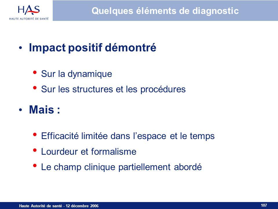 107 Haute Autorité de santé - 12 décembre 2006 Quelques éléments de diagnostic Impact positif démontré Sur la dynamique Sur les structures et les proc