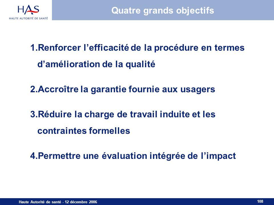 108 Haute Autorité de santé - 12 décembre 2006 Quatre grands objectifs 1.Renforcer lefficacité de la procédure en termes damélioration de la qualité 2