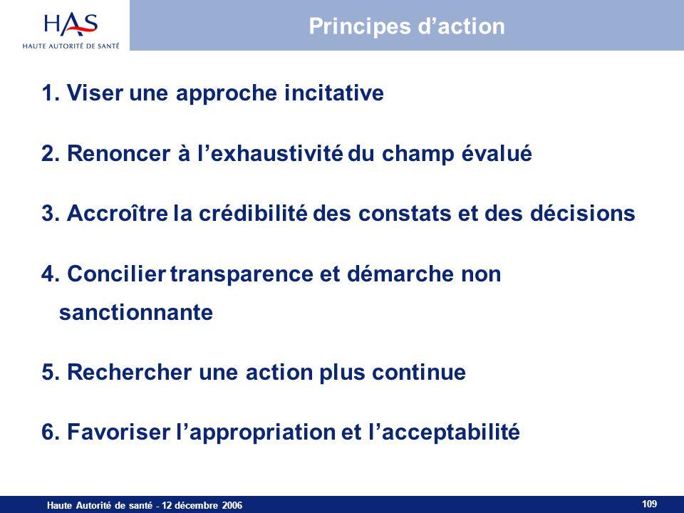 109 Haute Autorité de santé - 12 décembre 2006 Principes daction 1. Viser une approche incitative 2. Renoncer à lexhaustivité du champ évalué 3. Accro