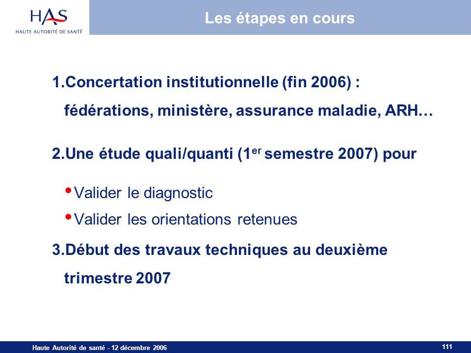111 Haute Autorité de santé - 12 décembre 2006 Les étapes en cours 1.Concertation institutionnelle (fin 2006) : fédérations, ministère, assurance mala