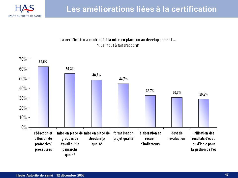 17 Haute Autorité de santé - 12 décembre 2006 Les améliorations liées à la certification