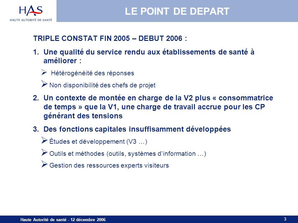3 Haute Autorité de santé - 12 décembre 2006 LE POINT DE DEPART TRIPLE CONSTAT FIN 2005 – DEBUT 2006 : 1.Une qualité du service rendu aux établissemen