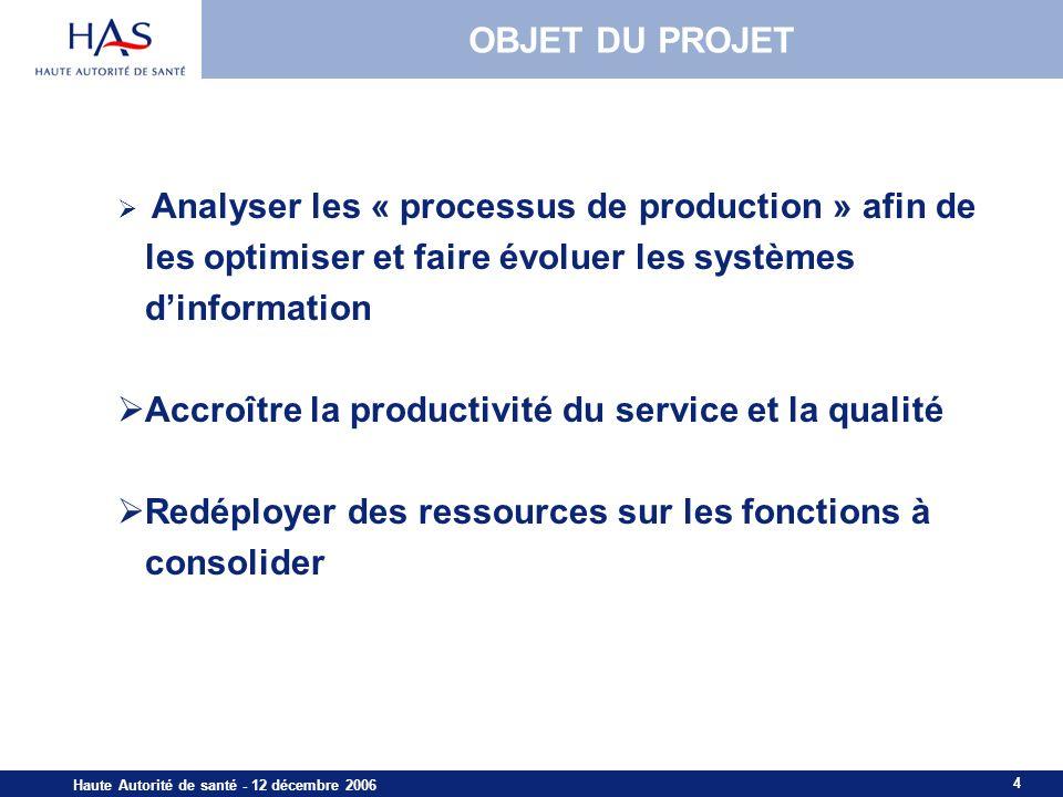 4 Haute Autorité de santé - 12 décembre 2006 OBJET DU PROJET Analyser les « processus de production » afin de les optimiser et faire évoluer les systèmes dinformation Accroître la productivité du service et la qualité Redéployer des ressources sur les fonctions à consolider