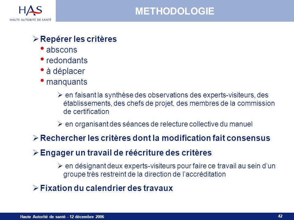 42 Haute Autorité de santé - 12 décembre 2006 METHODOLOGIE Repérer les critères abscons redondants à déplacer manquants en faisant la synthèse des obs