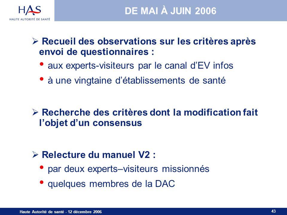 43 Haute Autorité de santé - 12 décembre 2006 DE MAI À JUIN 2006 Recueil des observations sur les critères après envoi de questionnaires : aux experts