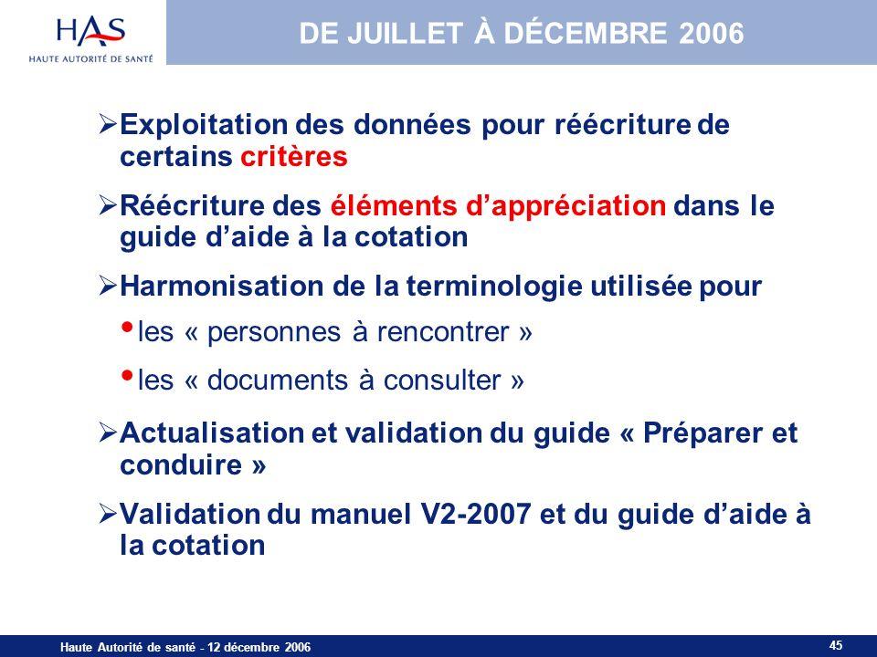 45 Haute Autorité de santé - 12 décembre 2006 DE JUILLET À DÉCEMBRE 2006 Exploitation des données pour réécriture de certains critères Réécriture des éléments dappréciation dans le guide daide à la cotation Harmonisation de la terminologie utilisée pour les « personnes à rencontrer » les « documents à consulter » Actualisation et validation du guide « Préparer et conduire » Validation du manuel V2-2007 et du guide daide à la cotation