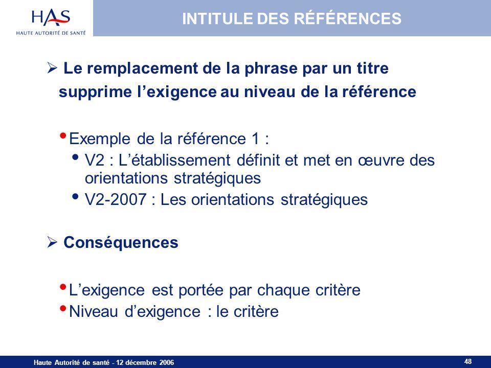 48 Haute Autorité de santé - 12 décembre 2006 INTITULE DES RÉFÉRENCES Le remplacement de la phrase par un titre supprime lexigence au niveau de la réf