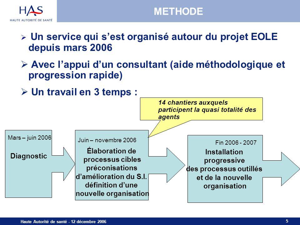 5 Haute Autorité de santé - 12 décembre 2006 METHODE Un service qui sest organisé autour du projet EOLE depuis mars 2006 Avec lappui dun consultant (a