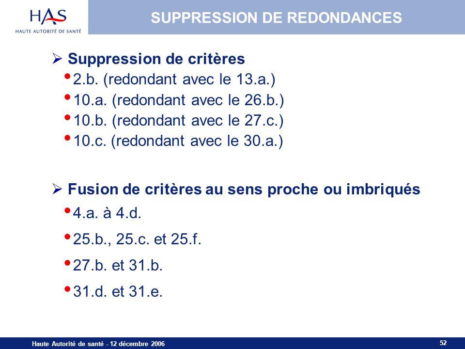 52 Haute Autorité de santé - 12 décembre 2006 SUPPRESSION DE REDONDANCES Suppression de critères 2.b.