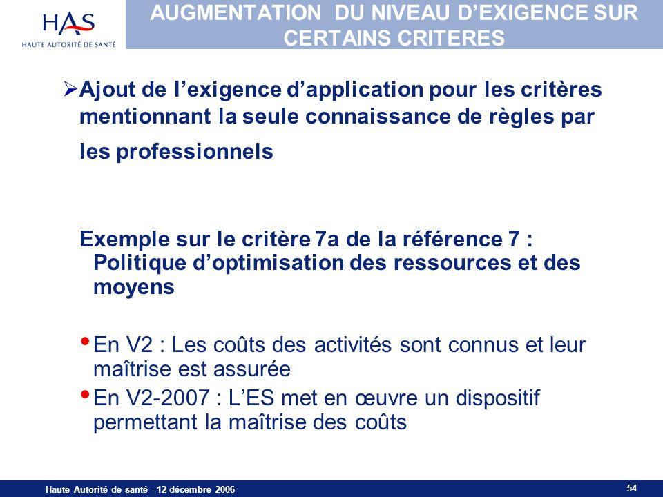 54 Haute Autorité de santé - 12 décembre 2006 AUGMENTATION DU NIVEAU DEXIGENCE SUR CERTAINS CRITERES Ajout de lexigence dapplication pour les critères