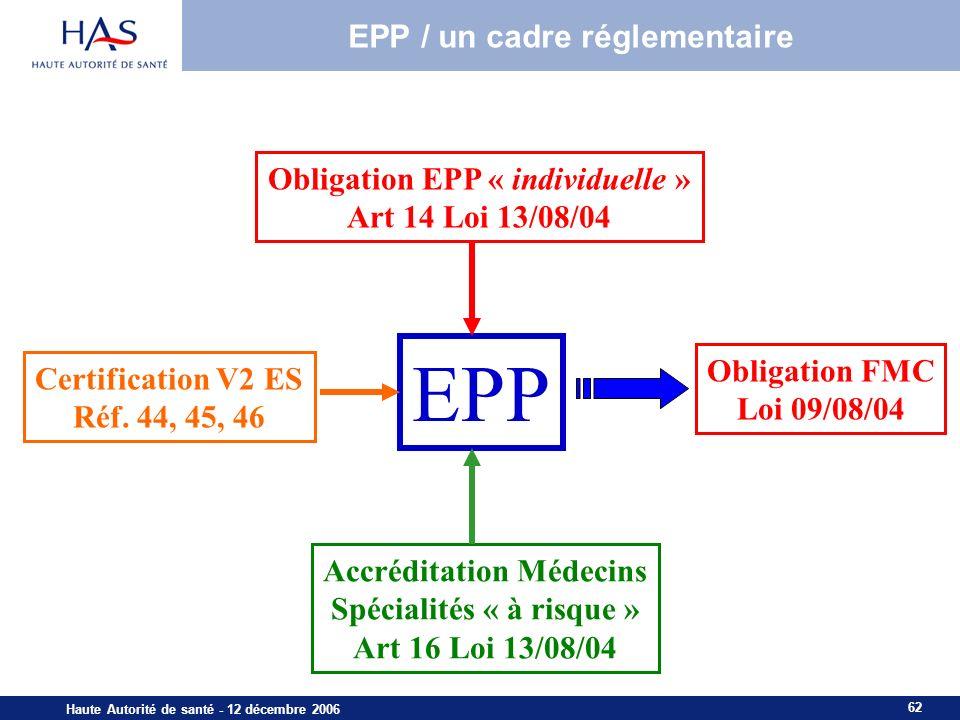 62 Haute Autorité de santé - 12 décembre 2006 EPP Obligation EPP « individuelle » Art 14 Loi 13/08/04 Obligation FMC Loi 09/08/04 Certification V2 ES Réf.
