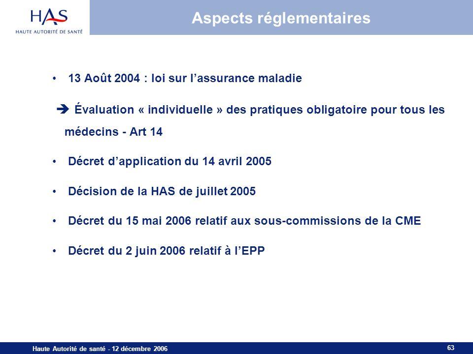 63 Haute Autorité de santé - 12 décembre 2006 Aspects réglementaires 13 Août 2004 : loi sur lassurance maladie Évaluation « individuelle » des pratiques obligatoire pour tous les médecins - Art 14 Décret dapplication du 14 avril 2005 Décision de la HAS de juillet 2005 Décret du 15 mai 2006 relatif aux sous-commissions de la CME Décret du 2 juin 2006 relatif à lEPP HAS – Mission Formation – ML – Sept.