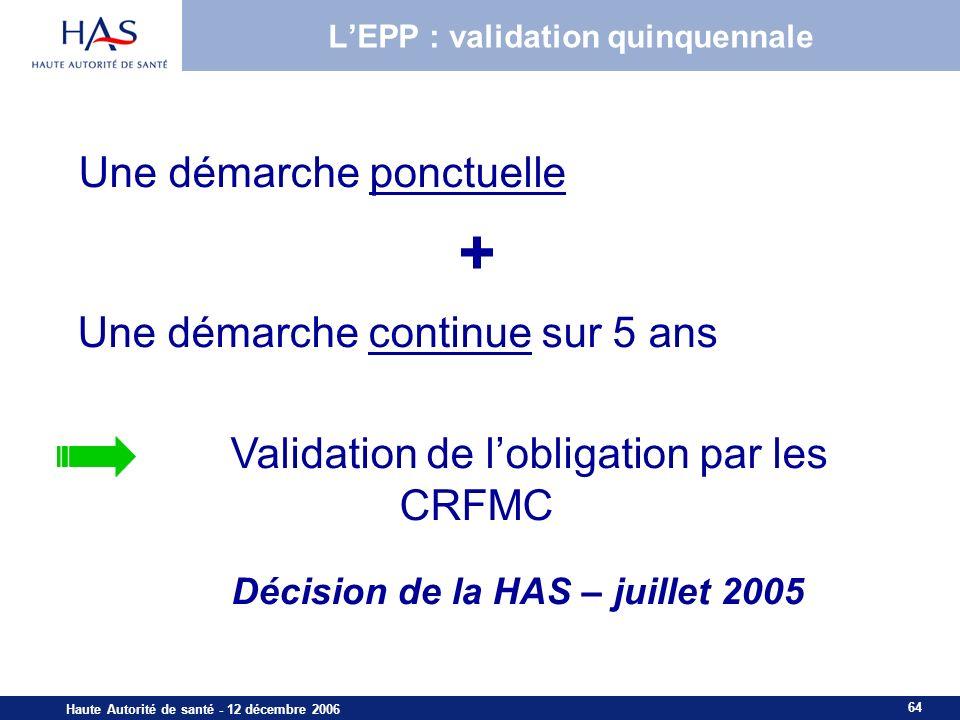 64 Haute Autorité de santé - 12 décembre 2006 Une démarche ponctuelle + Une démarche continue sur 5 ans Validation de lobligation par les CRFMC Décision de la HAS – juillet 2005 HAS – Mission Formation – ML – Sept.