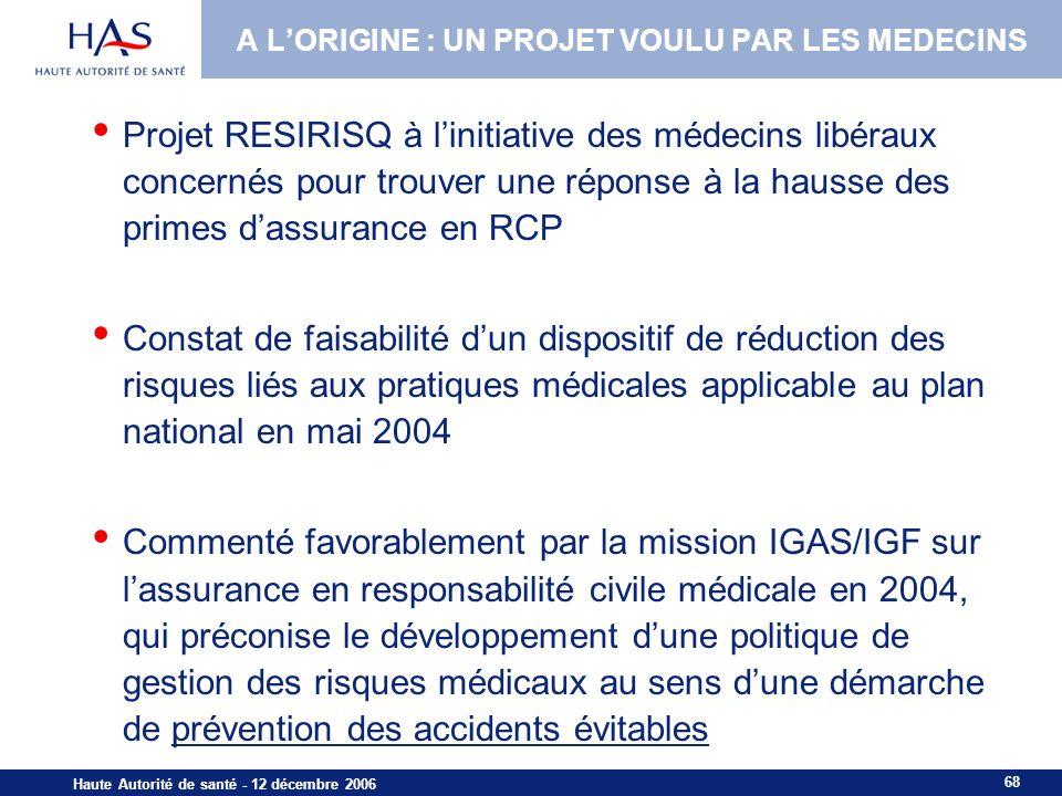 68 Haute Autorité de santé - 12 décembre 2006 Projet RESIRISQ à linitiative des médecins libéraux concernés pour trouver une réponse à la hausse des p