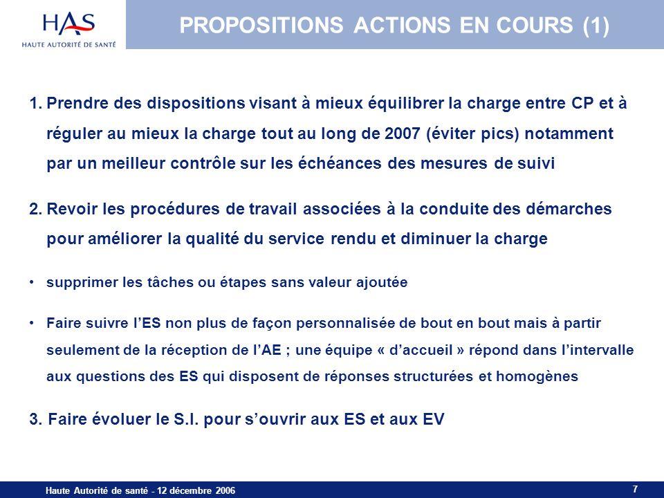 7 Haute Autorité de santé - 12 décembre 2006 PROPOSITIONS ACTIONS EN COURS (1) 1.Prendre des dispositions visant à mieux équilibrer la charge entre CP