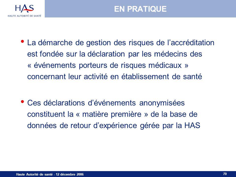 70 Haute Autorité de santé - 12 décembre 2006 EN PRATIQUE La démarche de gestion des risques de laccréditation est fondée sur la déclaration par les m