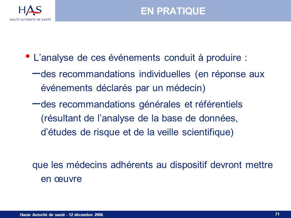71 Haute Autorité de santé - 12 décembre 2006 EN PRATIQUE Lanalyse de ces événements conduit à produire : – des recommandations individuelles (en répo