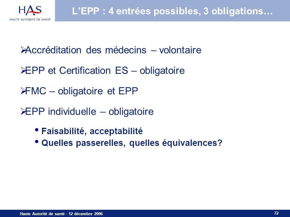 72 Haute Autorité de santé - 12 décembre 2006 LEPP : 4 entrées possibles, 3 obligations… Accréditation des médecins – volontaire EPP et Certification ES – obligatoire FMC – obligatoire et EPP EPP individuelle – obligatoire Faisabilité, acceptabilité Quelles passerelles, quelles équivalences.