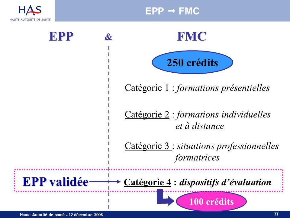 77 Haute Autorité de santé - 12 décembre 2006 EPP validée 250 crédits Catégorie 1 : formations présentielles Catégorie 2 : formations individuelles et à distance Catégorie 3 : situations professionnelles formatrices Catégorie 4 : dispositifs dévaluation 100 crédits EPPFMC & EPP FMC