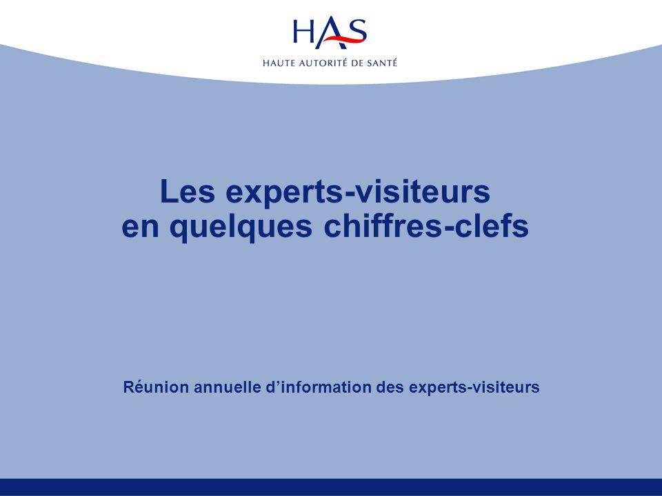 Les experts-visiteurs en quelques chiffres-clefs Réunion annuelle dinformation des experts-visiteurs