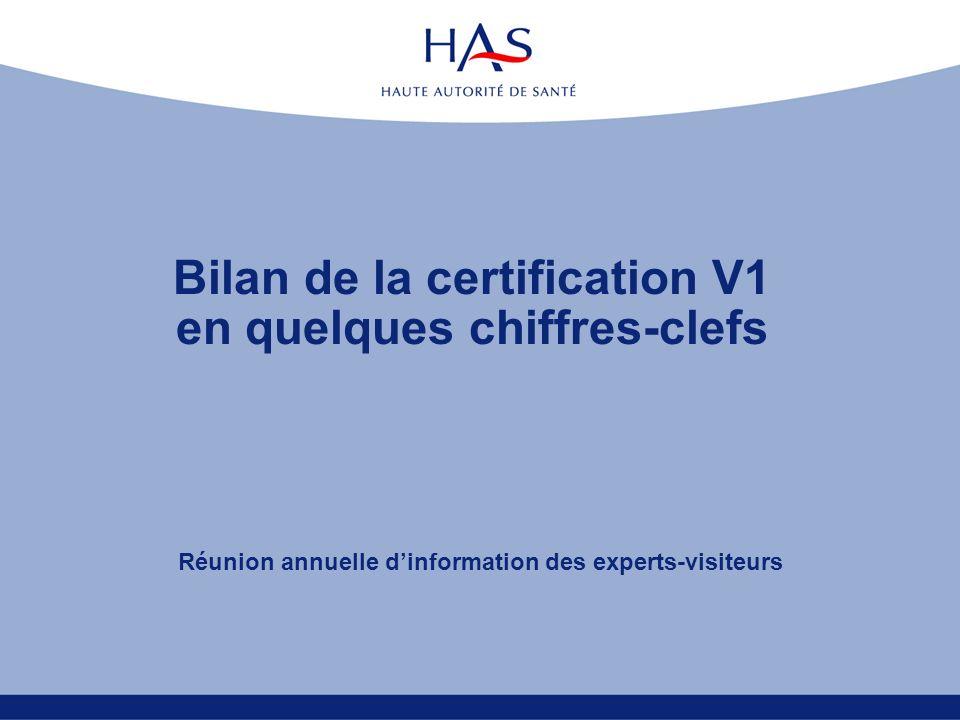Bilan de la certification V1 en quelques chiffres-clefs Réunion annuelle dinformation des experts-visiteurs