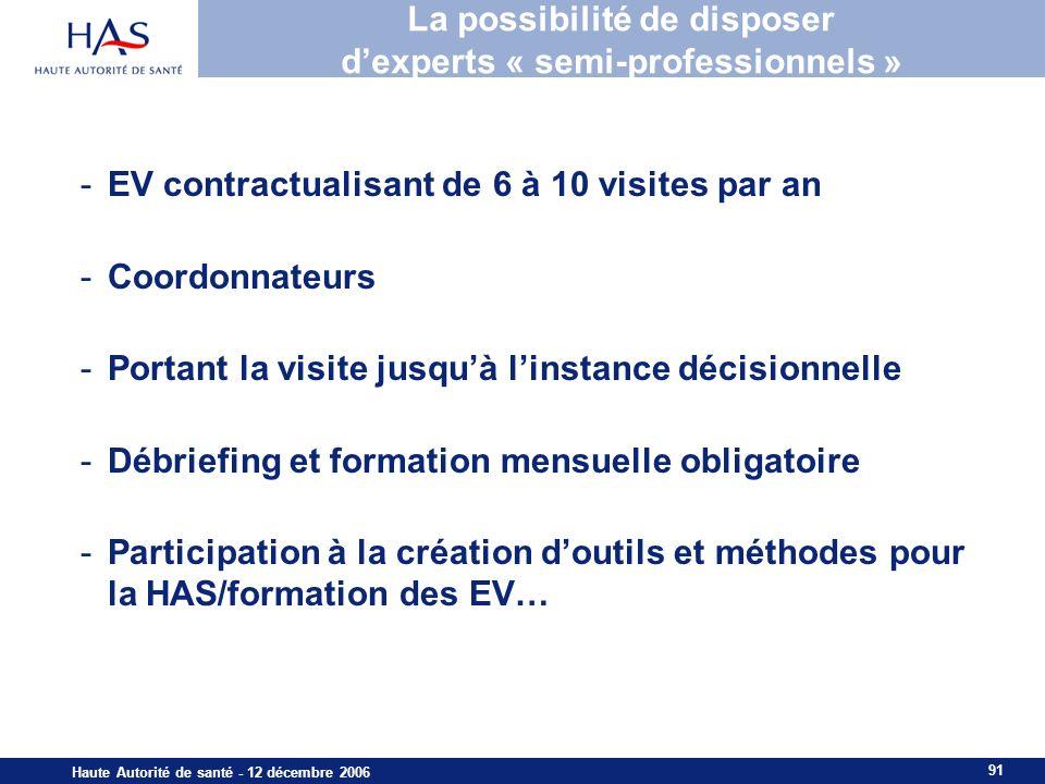91 Haute Autorité de santé - 12 décembre 2006 La possibilité de disposer dexperts « semi-professionnels » -EV contractualisant de 6 à 10 visites par a