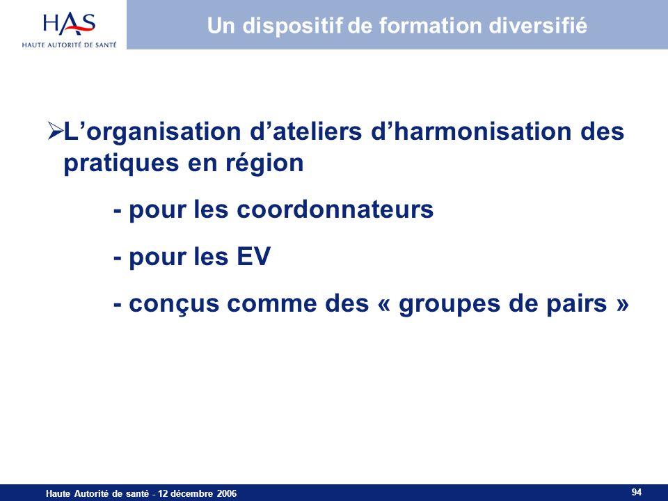 94 Haute Autorité de santé - 12 décembre 2006 Un dispositif de formation diversifié Lorganisation dateliers dharmonisation des pratiques en région - pour les coordonnateurs - pour les EV - conçus comme des « groupes de pairs »