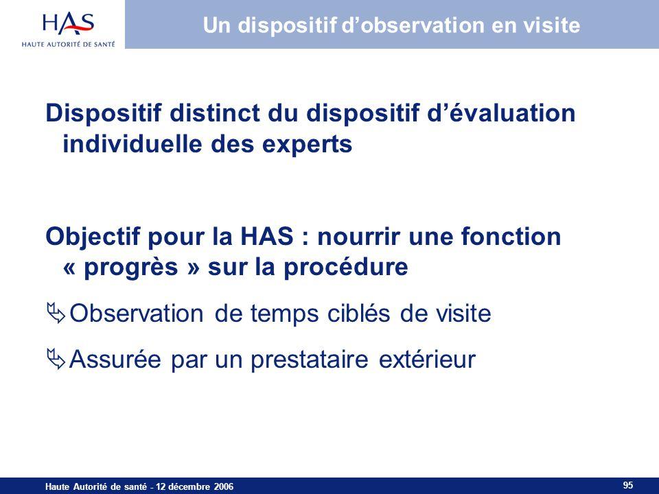 95 Haute Autorité de santé - 12 décembre 2006 Un dispositif dobservation en visite Dispositif distinct du dispositif dévaluation individuelle des expe