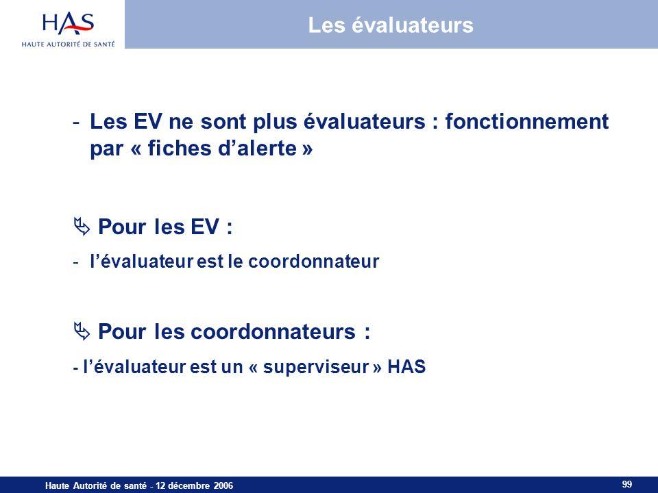 99 Haute Autorité de santé - 12 décembre 2006 Les évaluateurs -Les EV ne sont plus évaluateurs : fonctionnement par « fiches dalerte » Pour les EV : -lévaluateur est le coordonnateur Pour les coordonnateurs : - lévaluateur est un « superviseur » HAS