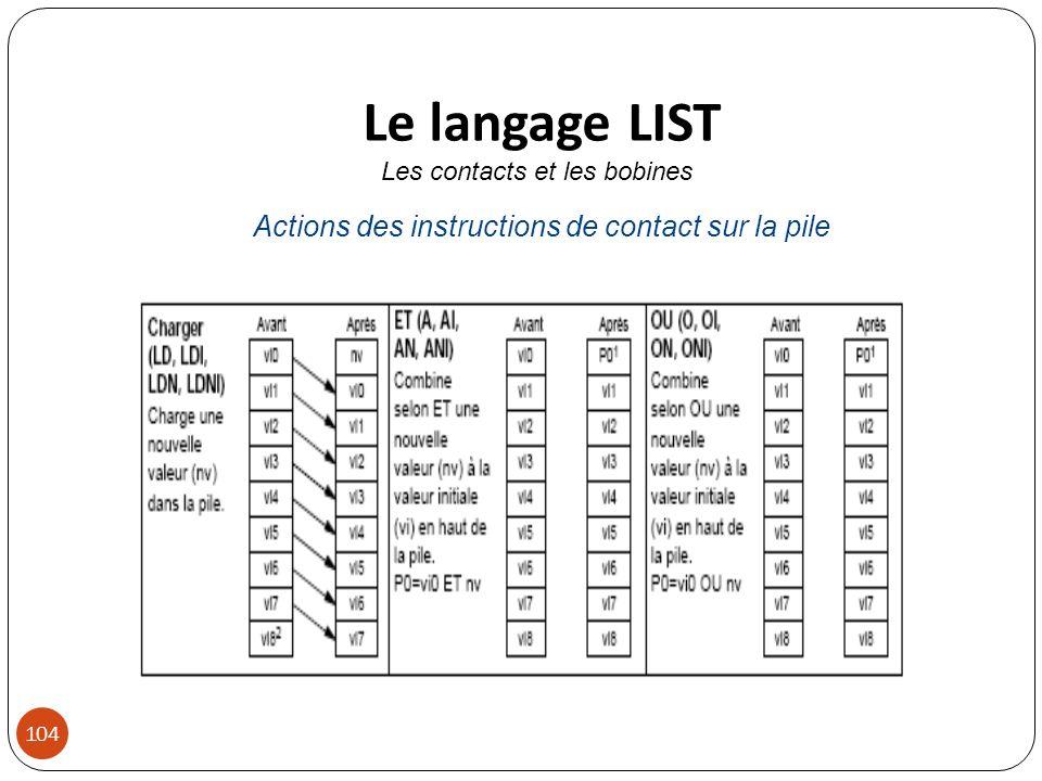 Actions des instructions de contact sur la pile Le langage LIST Les contacts et les bobines 104