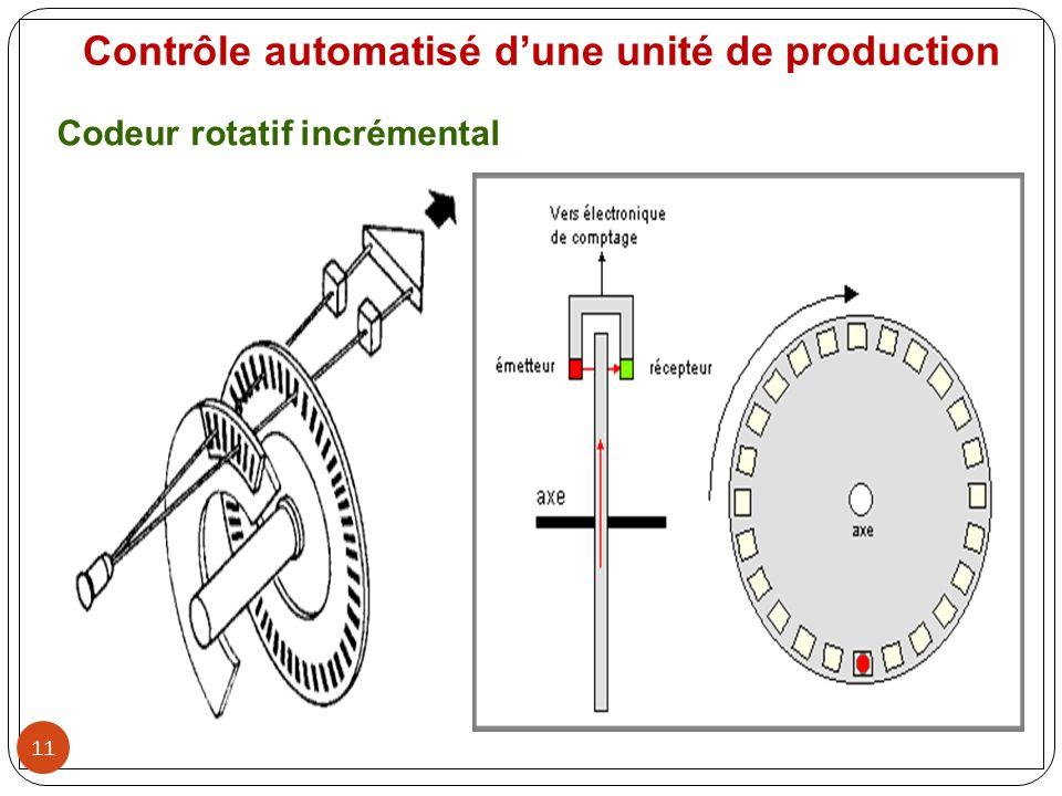 11 Codeur rotatif incrémental Contrôle automatisé dune unité de production