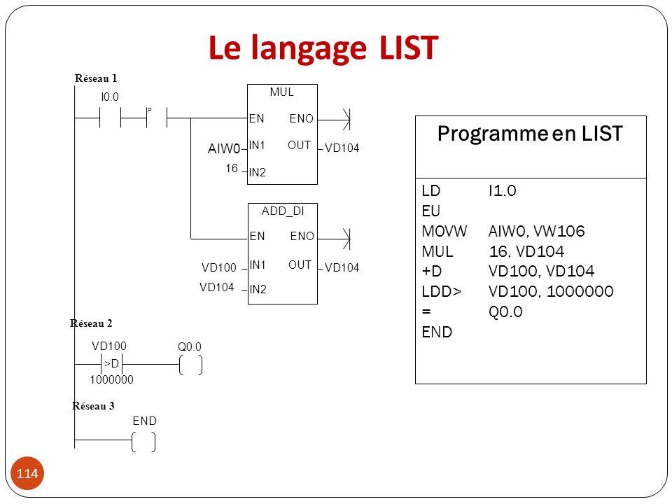 LDI1.0 EU MOVWAIW0, VW106 MUL16, VD104 +DVD100, VD104 LDD>VD100, 1000000 =Q0.0 END Programme en LIST END Réseau 3 Réseau 1 I0.0 P MUL EN ENO IN1 OUT I