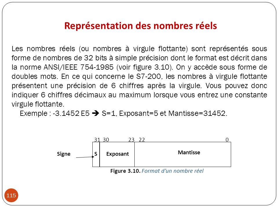 Figure 3.10. Format dun nombre réel 031302322 SigneExposant Mantisse S Les nombres réels (ou nombres à virgule flottante) sont représentés sous forme