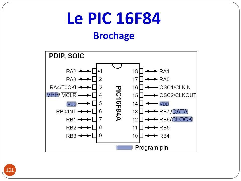Le PIC 16F84 Brochage 121