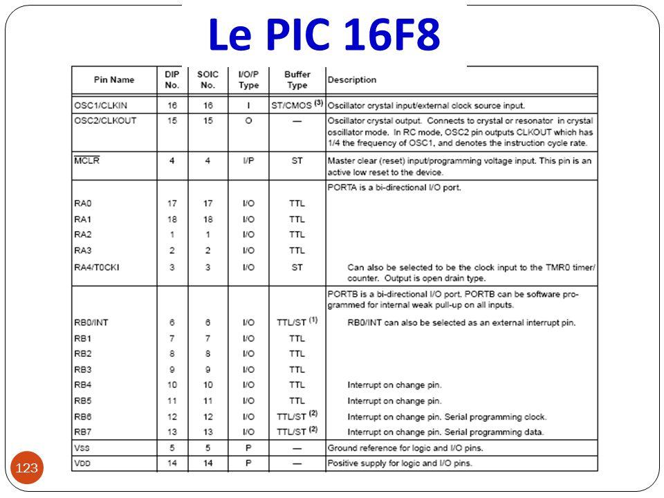 Le PIC 16F8 123