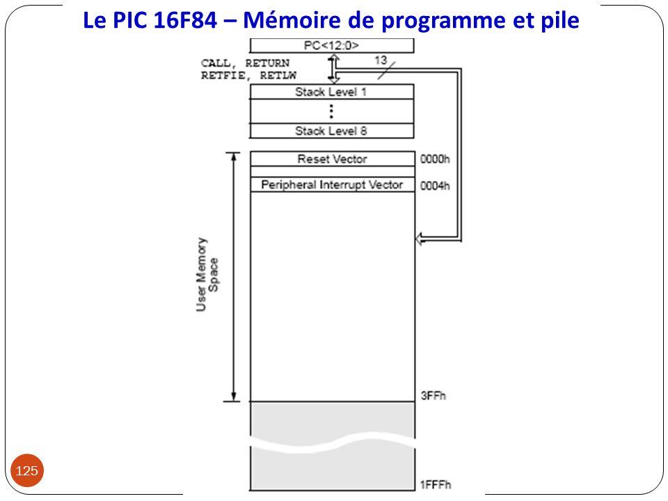 Le PIC 16F84 – Mémoire de programme et pile 125